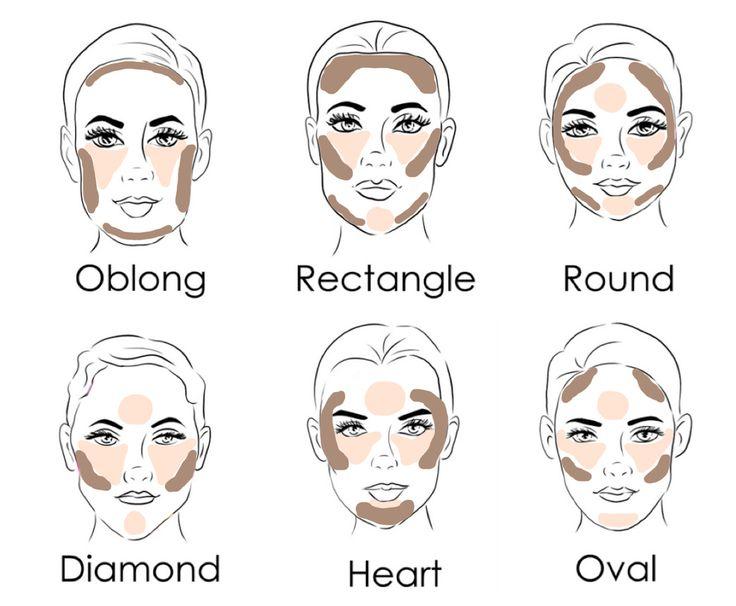 Đánh khối theo đúng dáng khuôn mặt
