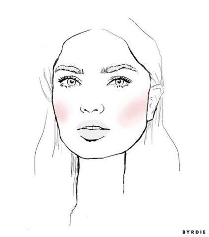 """""""Tất tần tật"""" các kỹ thuật đánh khối dành riêng cho khuôn mặt tròn"""