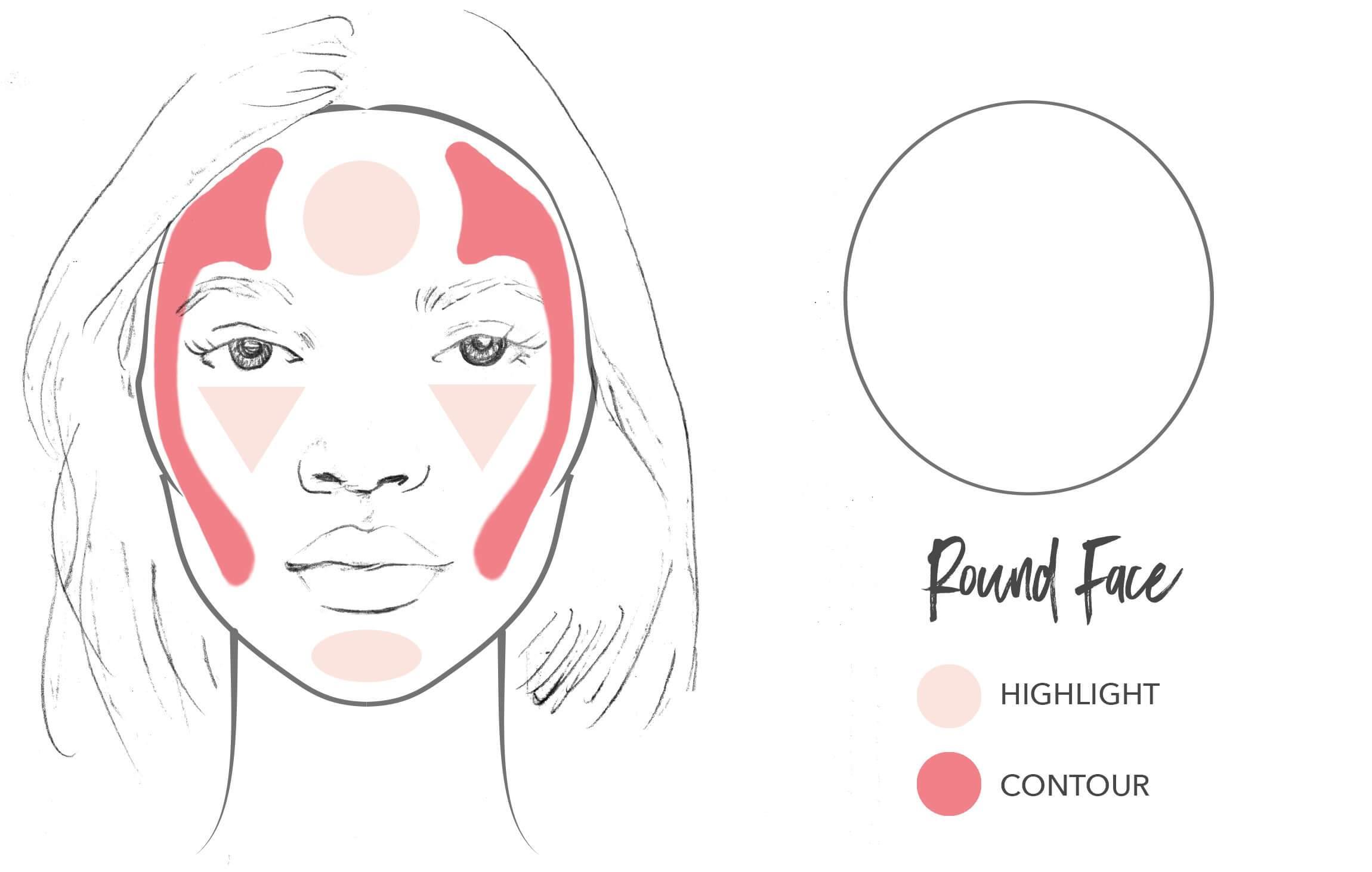 Cách tạo khối cho khuôn mặt