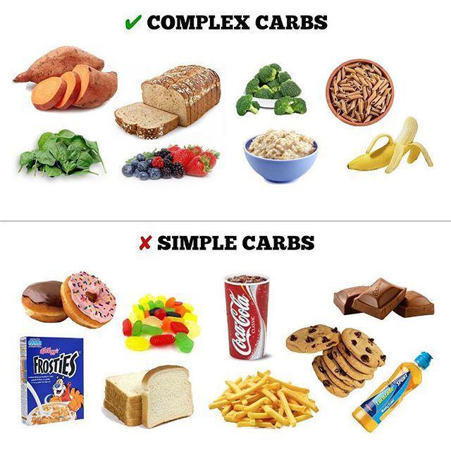 carb đơn giản và carb phức tạp