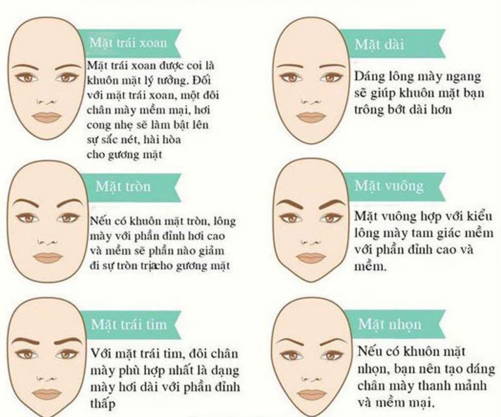 các kiểu khuôn mặt phù hợp với từng dáng lông mày