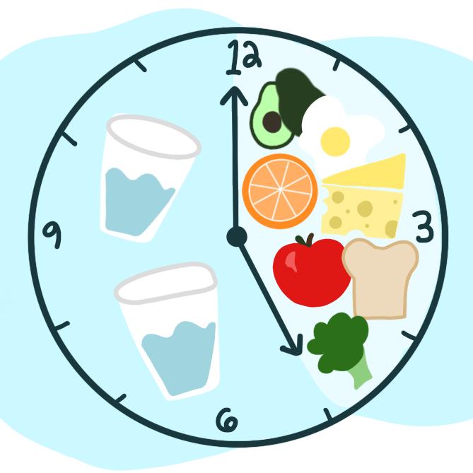 thực đơn giảm cân với Chế độ ăn kiêng IF