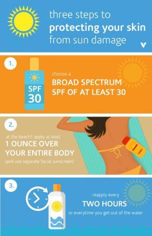 Cách sử dụng kem chống nắng toàn thân