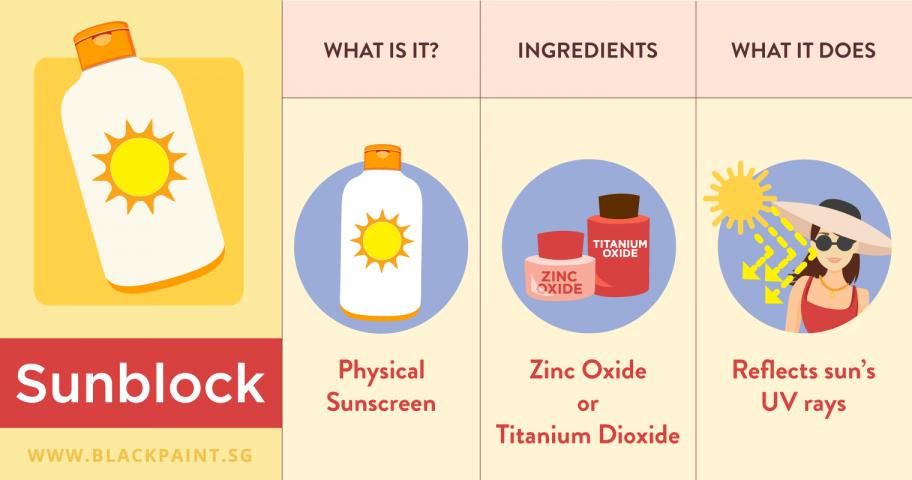 kem chống nắng vật lý là gì?