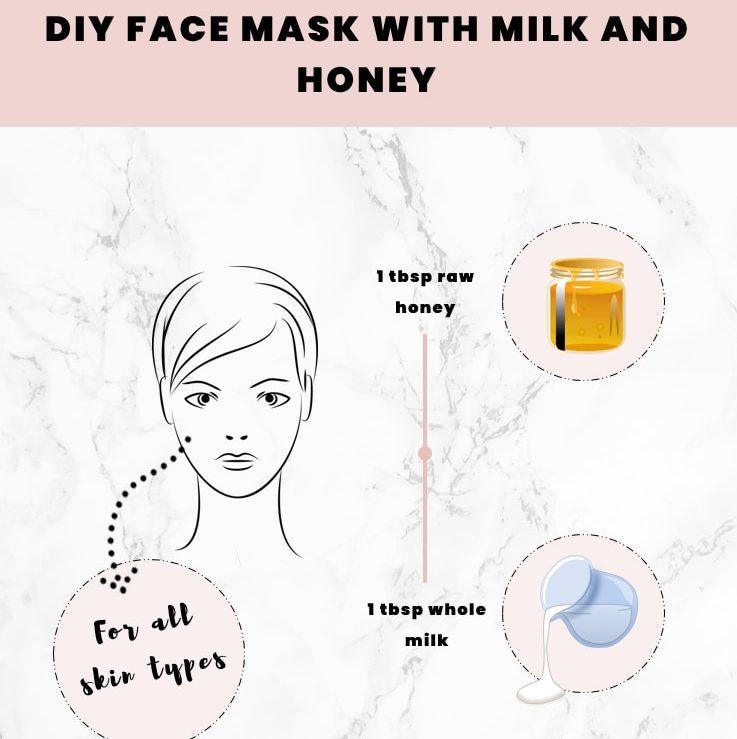 Mặt nạ dưỡng da cho bà bầu từ sữa và mật ong