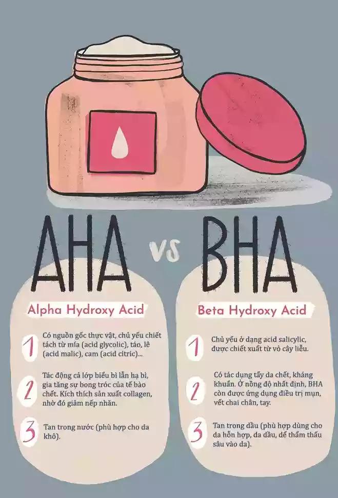 Nên chọn tẩy tế bào chết hóa học dạng AHA hay BHA?